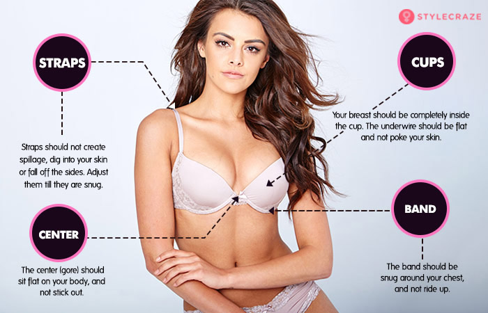 How-To-Choose-The-Right-Bra