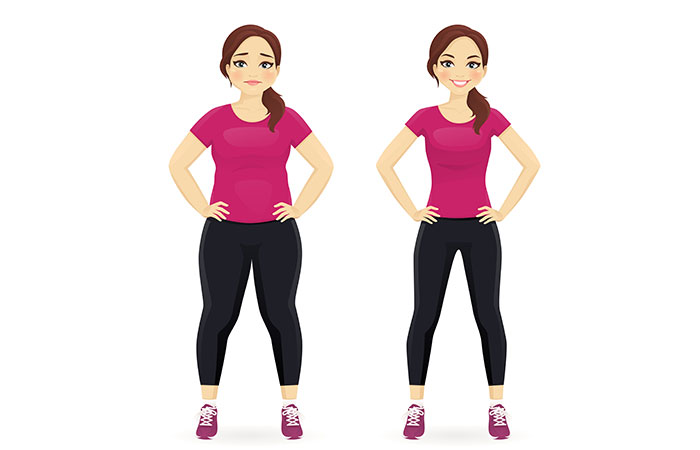 How I Lost 20 Pounds In 14 Days 3
