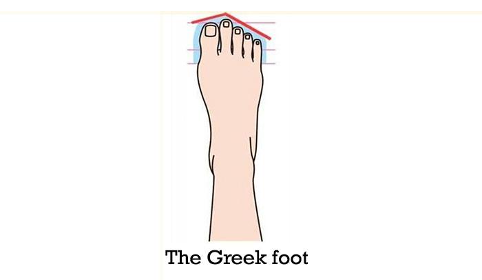 The-Greek-Foot