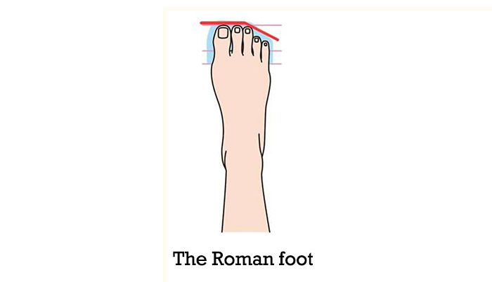 The-Roman-foot