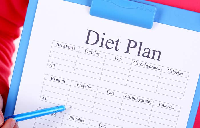 Sample Fiber-Rich Foods Diet Plan
