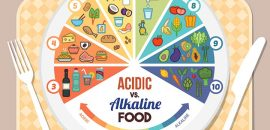 Your Body Is Acidic. Here Are Very Simple Ways To Alkalize It.