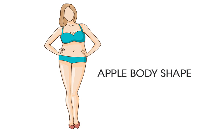 How To Dress According To Your Body Type - What Is An Apple Body Shape