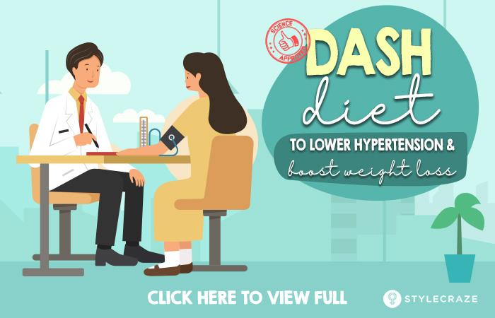 DASH-Diet-tb