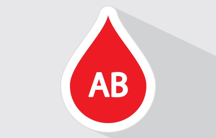 Type AB (+, -)