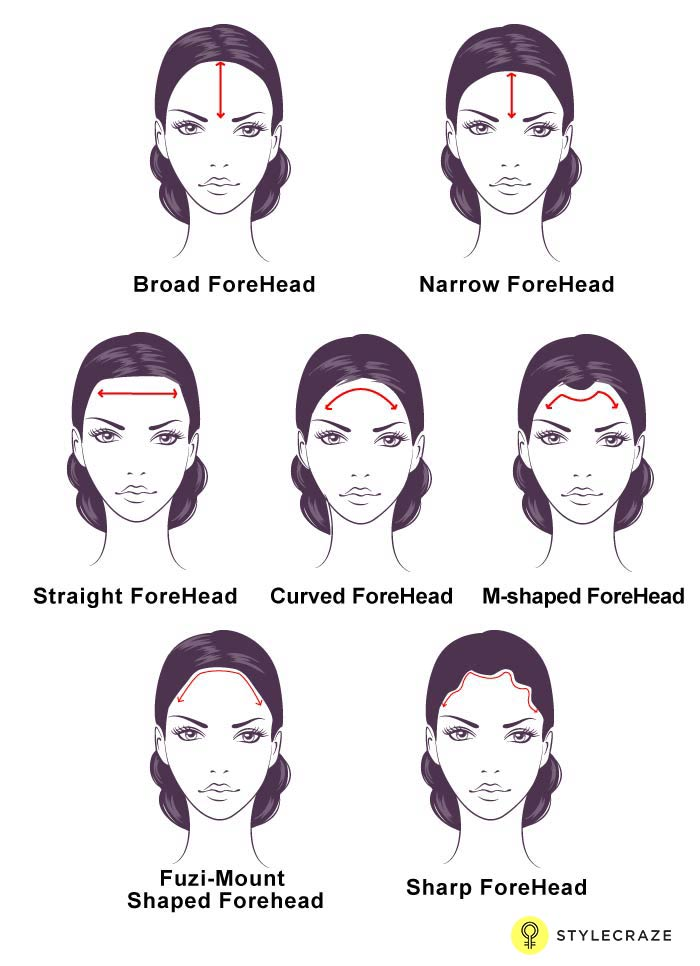 The Shape Of Your Forehead Reveals Your Personality! What's Your Shape