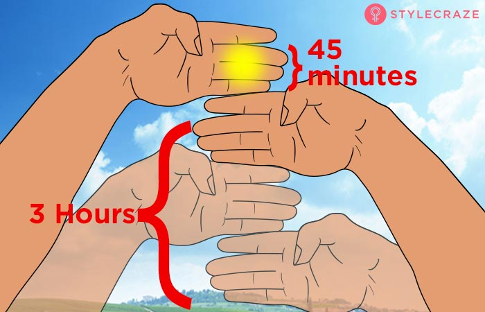 1. Determining The Time Of Sunset