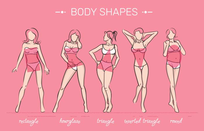 1. What's Your Body Type