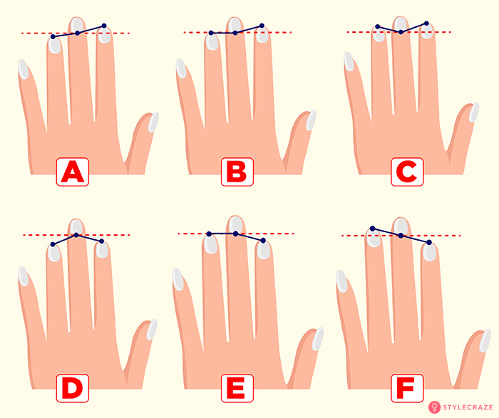 The Left-Hand Test An Insight Into One's Personality!