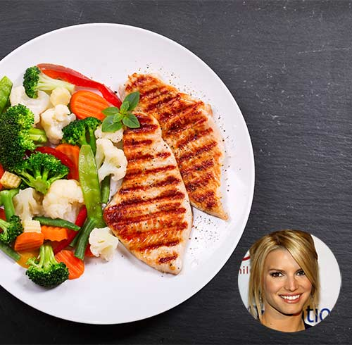 Jessica Simpson's Weight Loss Diet