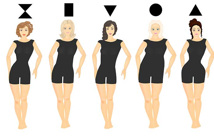 Find Your Personal Style - Know Your Body Type