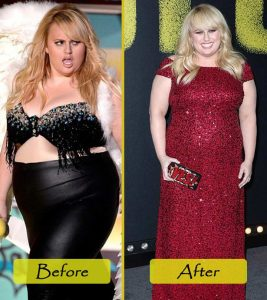 Rebel Wilson's Weight Loss Secrets – How The Pitch Perfect Actress Lost 35 Pounds