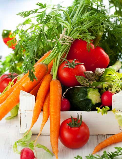 Consume Organic Food
