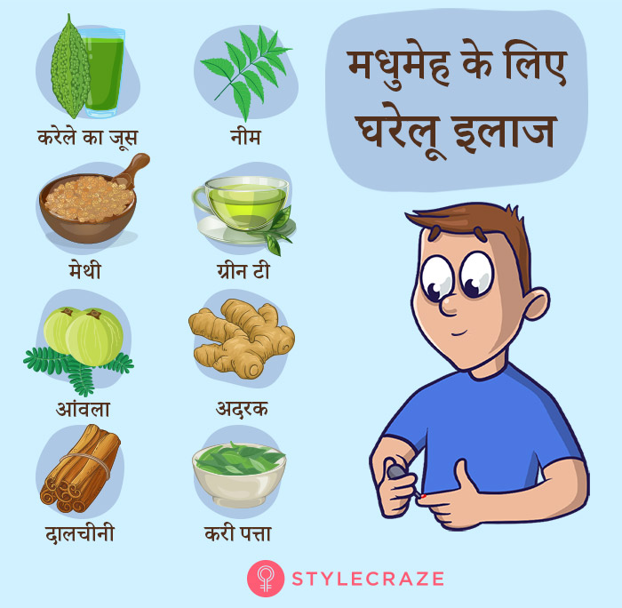 Diabetes Home Remedies in Hindi