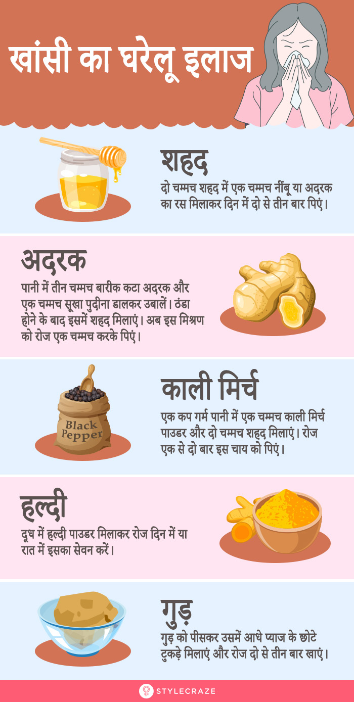 Home Remedies for Cough in Hindi