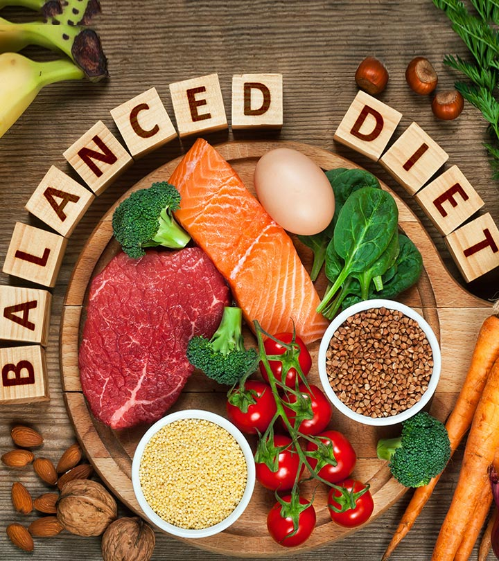 Balance Diet Chart, Its Benefits and Components
