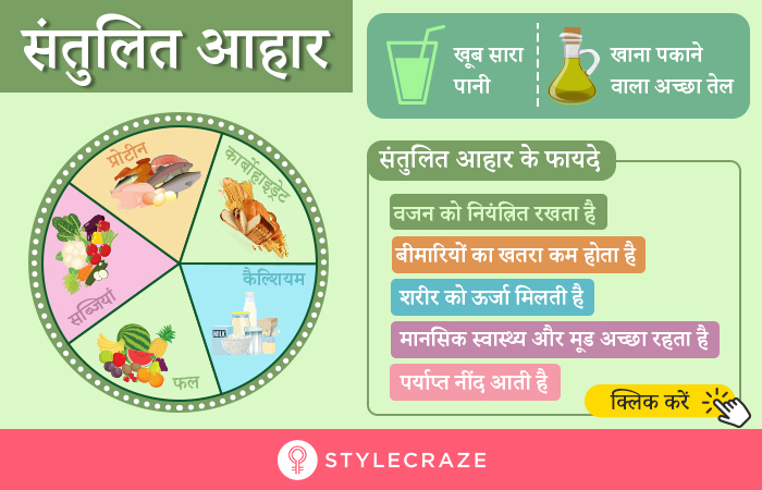 Benefits of Balanced Diet in Hindi