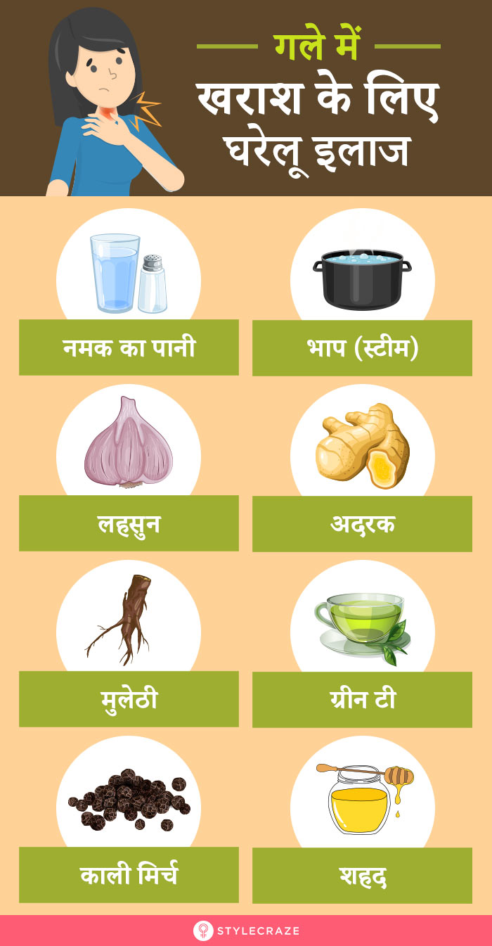 Home Remedies for Sore Throat in Hindi