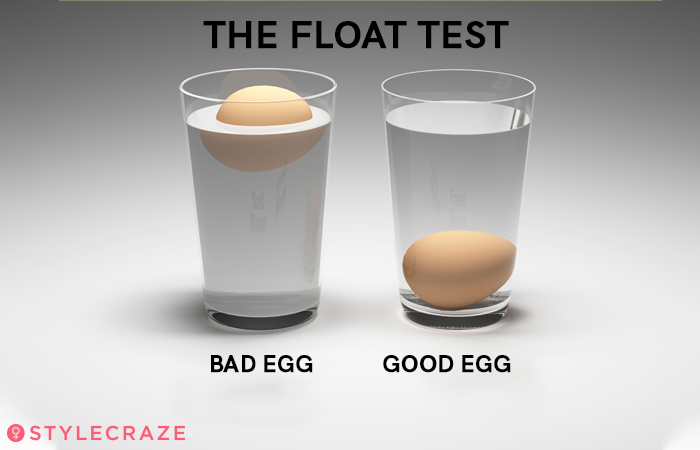 The Float Test