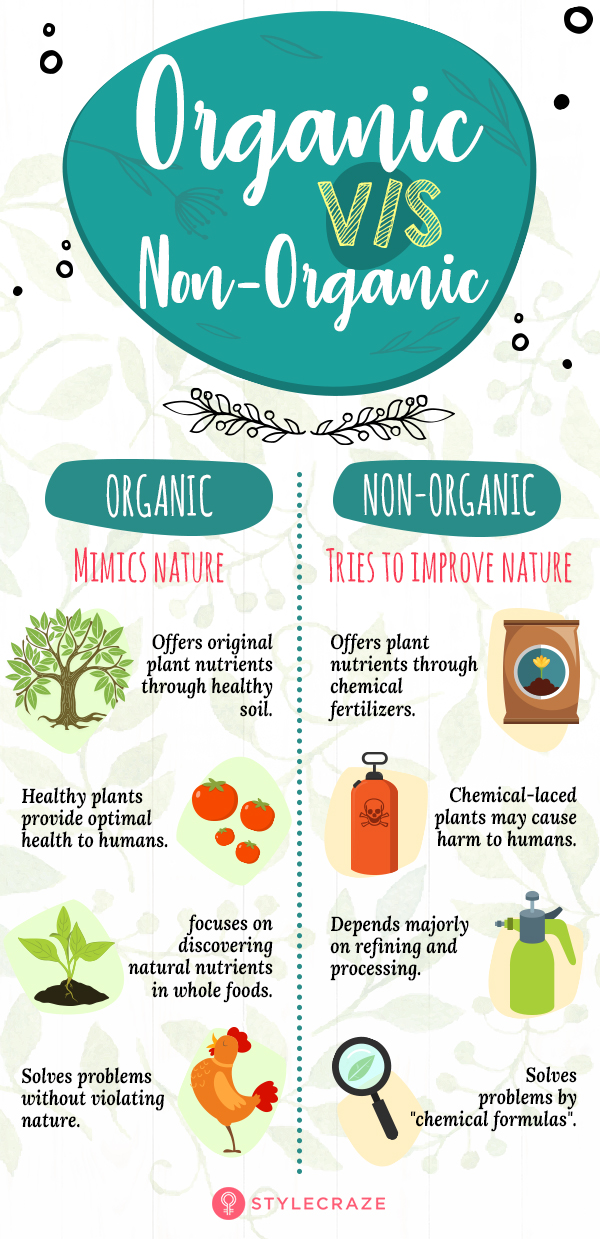 organic-vs-non-organic-Infographic