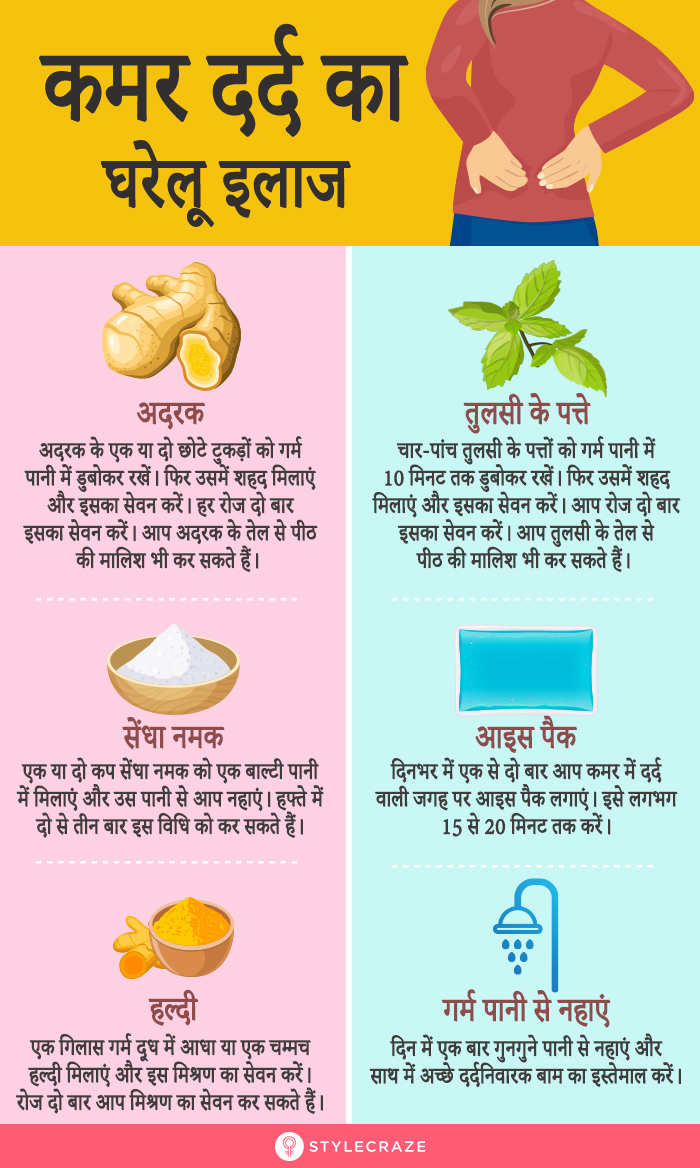 Home Remedies for Back Pain in Hindi