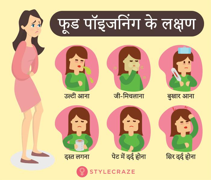 फूड पॉइजनिंग के लक्षण - Symptoms of food poisoning in Hindi