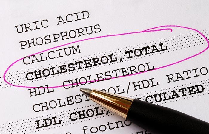 Cholesterol Ke liye Ashwagandha in Hindi