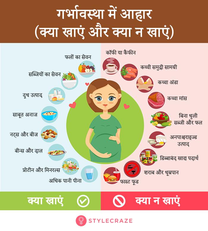 गर्भवती महिला के लिए भोजन का चुनाव कैसे मायने रखता है