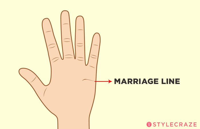 2. Married Life