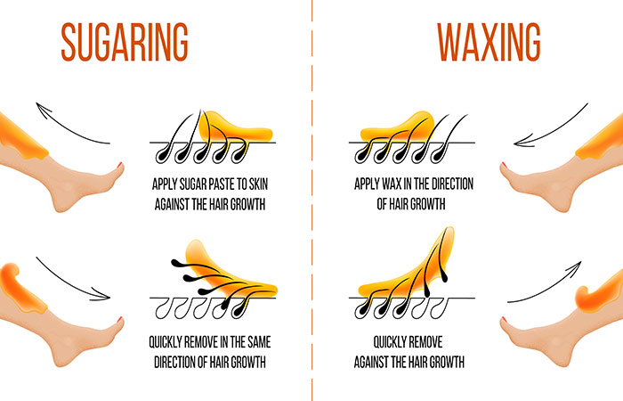 Sugar and wax Application procedure