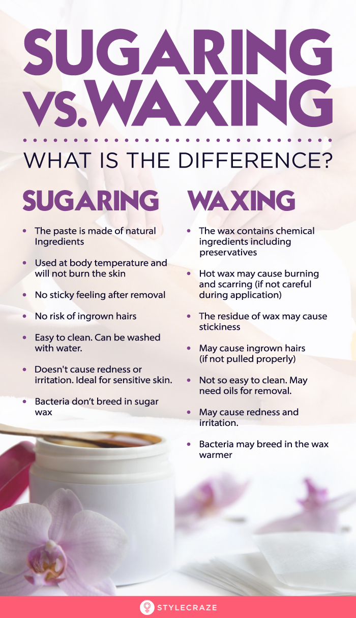 Sugaring-Vs.-Waxing