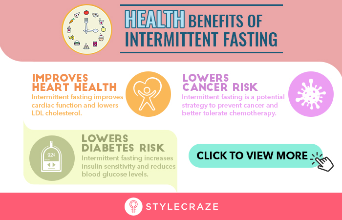 12 Reasons Intermittent Fasting Is Good For Health