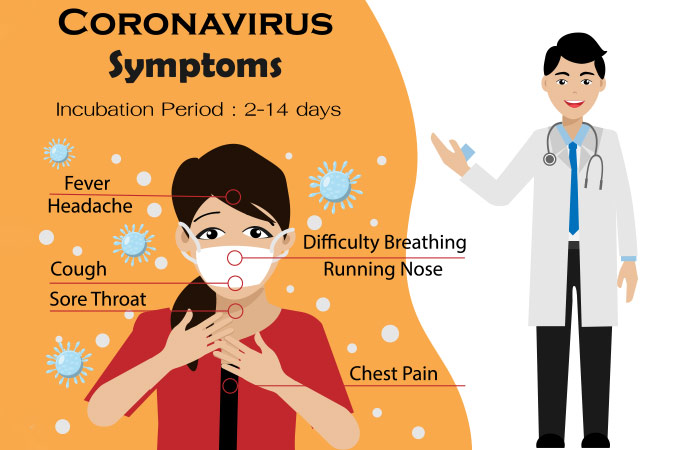 symptoms of this infection