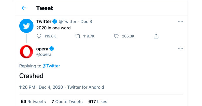 Twitter is the month of December 2020-12
