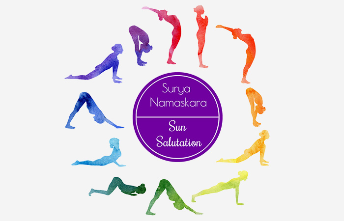 Benefits of Surya namaskar in Tamil Web