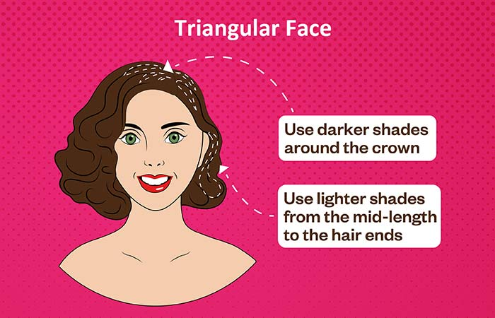 Faccia triangolare