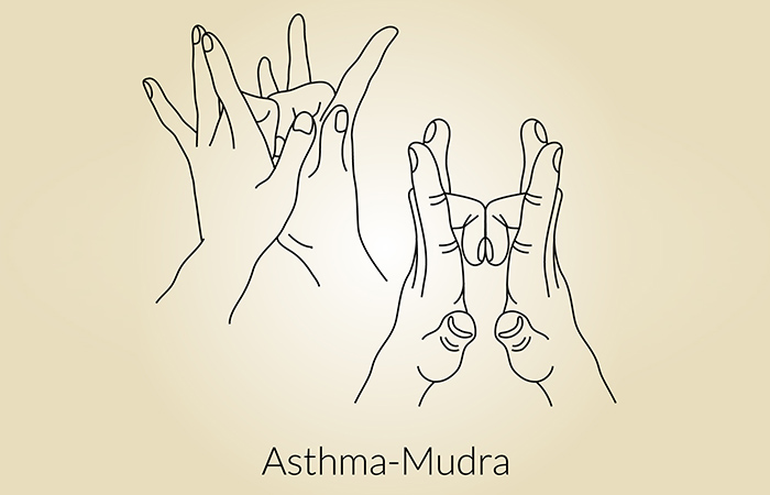 Yoga Mudra For Asthma in Hindi