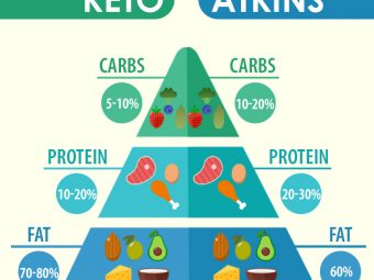 Difference Between Atkins And Keto Diet What To Choose