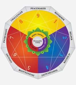 The Complete Guide To Enneagram Types In Relationships